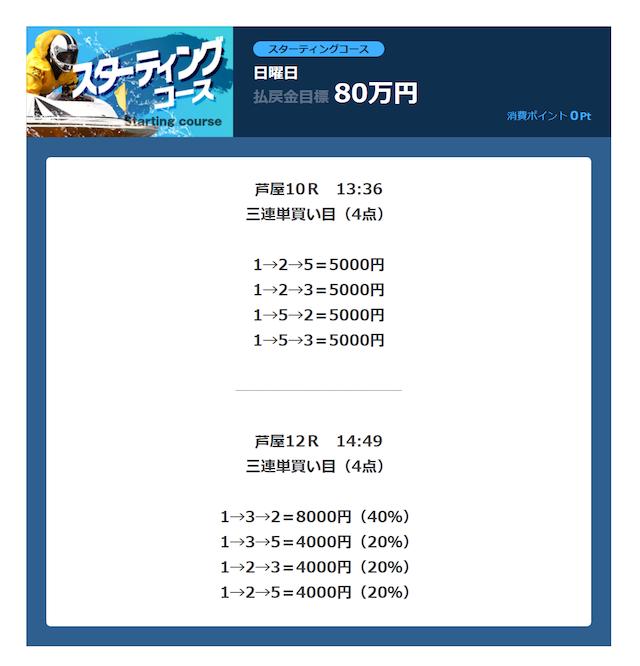 必勝モーターボートの有料予想2018/04/01