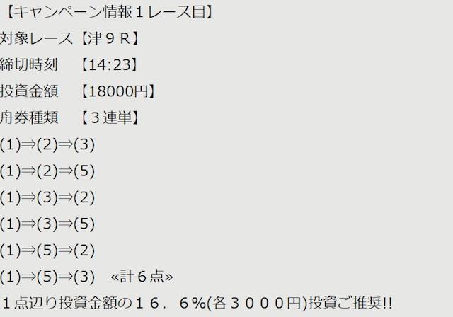 ビーナスボートの有料予想2018/04/23