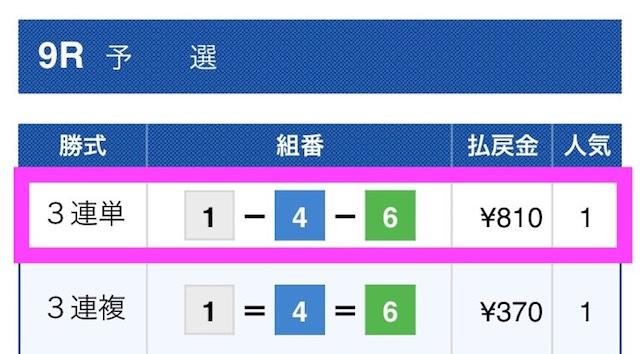必勝モーターボートの無料予想結果2018/03/10