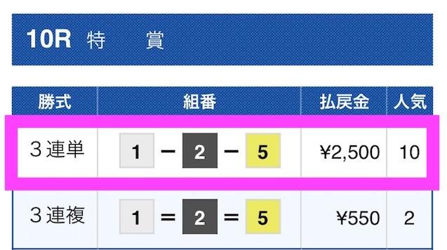 必勝モーターボートの有料予想結果2018/04/01
