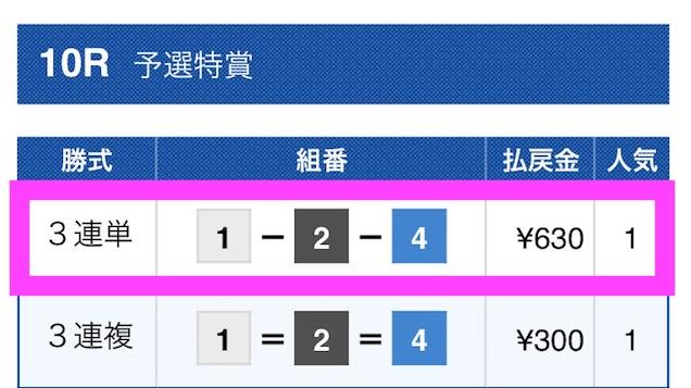 アクアライブの無料予想結果2018/03/10