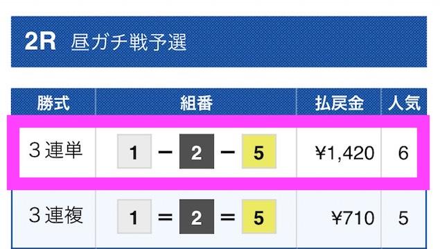 ボートテクニカルの無料予想結果2018/03/22