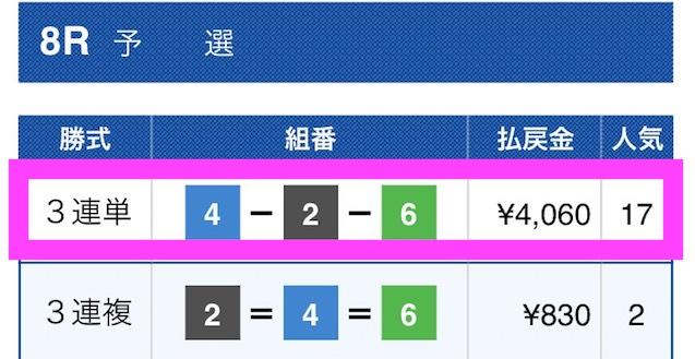 ボートテクニカルの有料予想結果2018/04/23