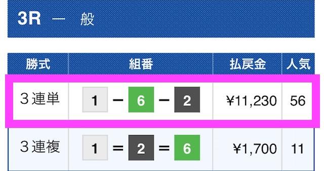 ビーナスボートの有料予想結果2018/04/23_1