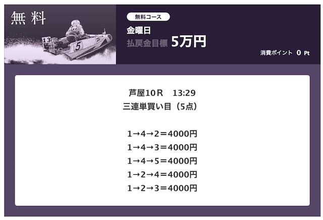 必勝モーターボートの2019/10/18の予想