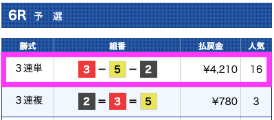 必勝モーターボートの無料予想結果2019/09/25