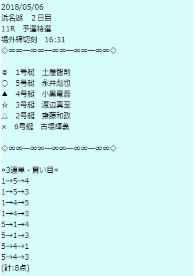 賞金王の有料予想2018/05/06