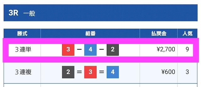 競艇ライフ2021年9月14日無料予想結果