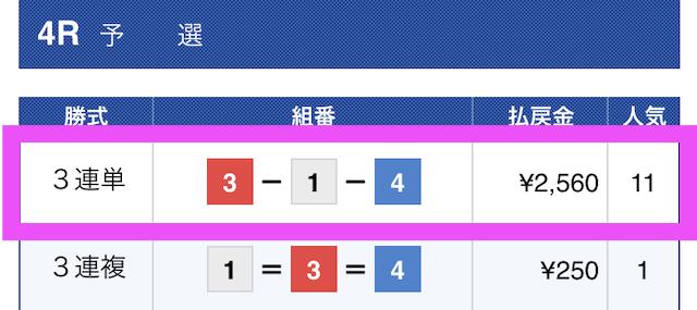 賞金王12月11日無料予想結果