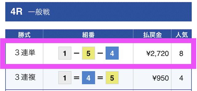 賞金王01月09日無料予想結果