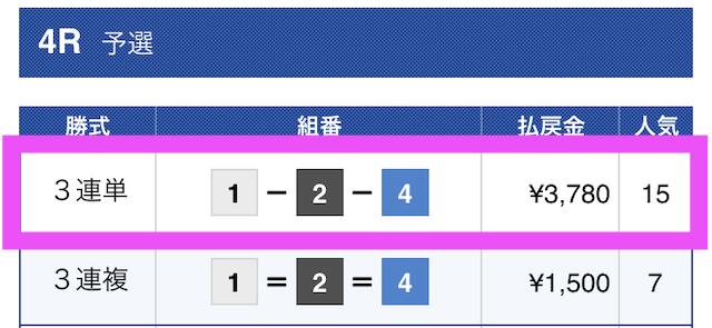 賞金王02月20日無料予想結果