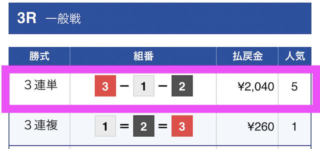 賞金王03月25日無料予想結果