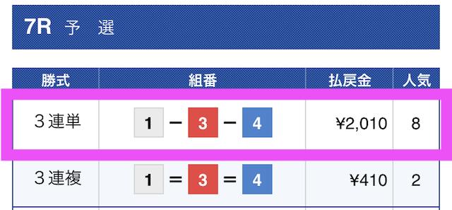 賞金王04月02日無料予想結果