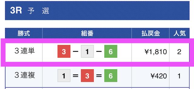 賞金王05月25日無料予想結果
