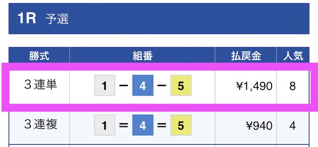 賞金王08月04日無料予想結果