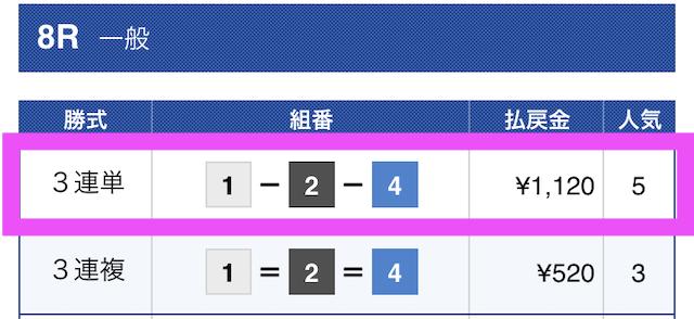 賞金王2020年10月21日無料予想結果