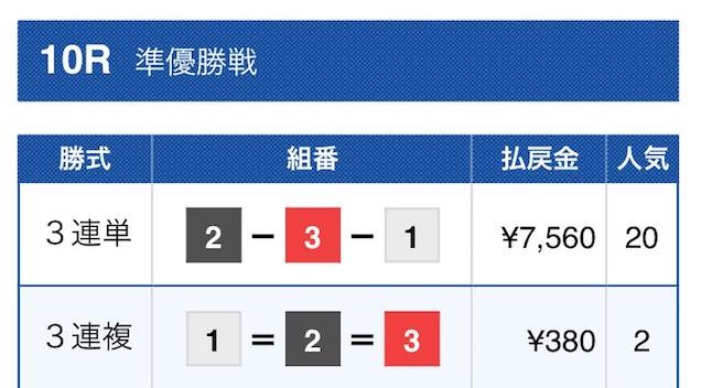 戦国ボートの無料予想結果2018/03/18