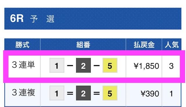 レッツボートの有料予想結果2018/06/27