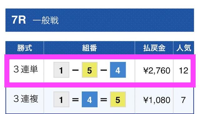 ボートタウンの有料予想結果2018/06/27