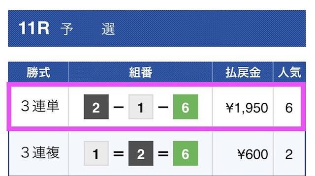 競艇ウェーブの有料予想結果2018/06/30_1
