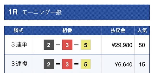 黒舟の無料予想結果2018/10/25