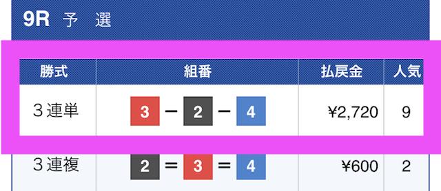黒舟の有料結果2018/12/25_1