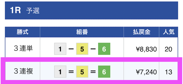 黒舟02月14日無料予想結果