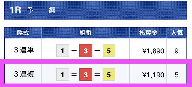 黒舟03月24日無料予想結果