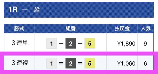 黒舟06月16日無料予想結果