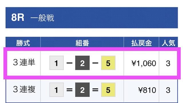 競艇RITZの無料予想結果2018/09/16