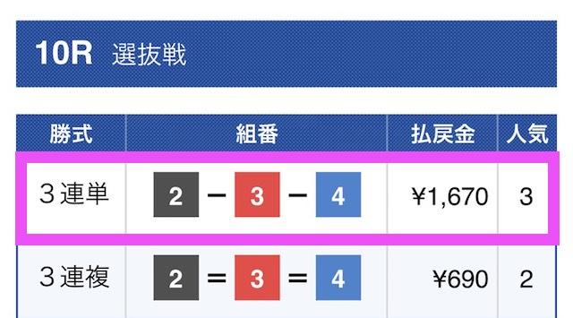 競艇RITZの有料予想結果2019/09/18