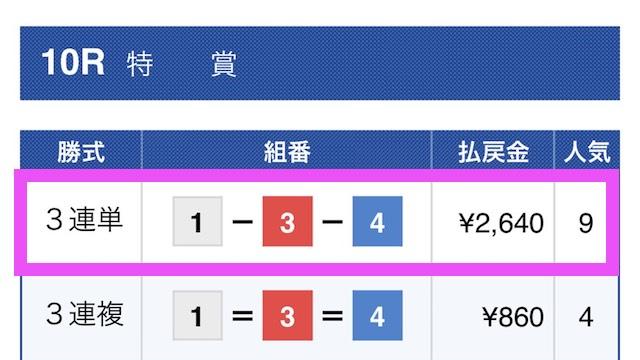 競艇RITZの有料予想結果2019/09/18_1