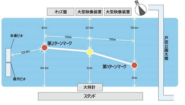 戸田競艇の見取り図画像