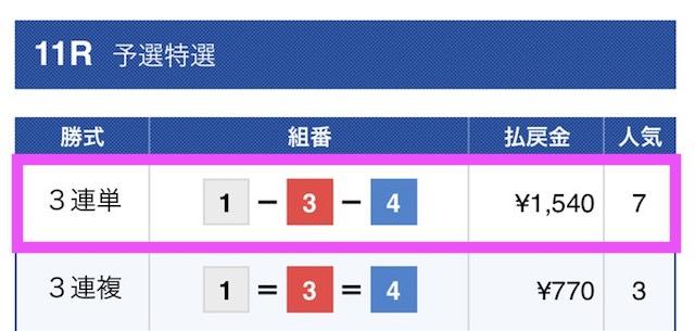 競艇研究エースの有料予想結果2018/11/20