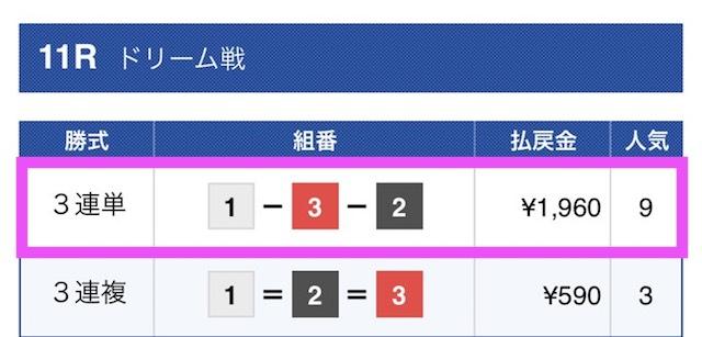 競艇研究エースの有料予想結果2018/11/20_1