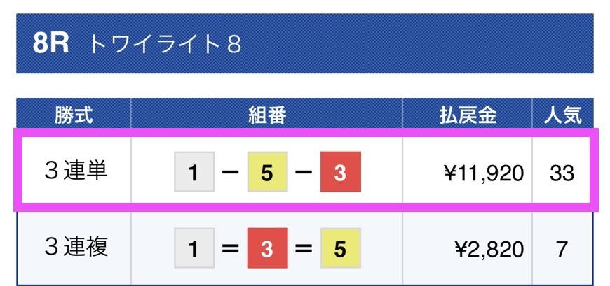 競艇予想NAVIの有料予想結果2019/04/01