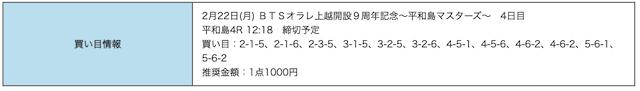 競艇研究エース2021年02月22日無料予想