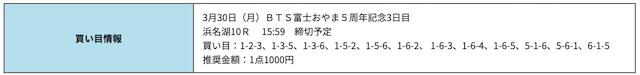 競艇研究エース03月30日無料予想