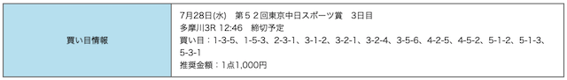 競艇研究エース2021年07月28日無料予想