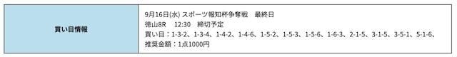 競艇研究エース09月16日無料予想