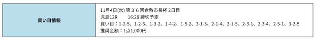 競艇研究エース2020年11月04日無料予想