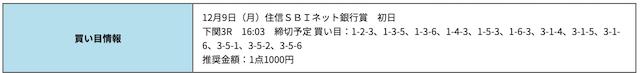 競艇研究エース12月09日無料予想