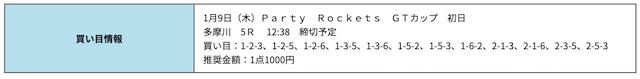 競艇研究エース01月09日無料予想