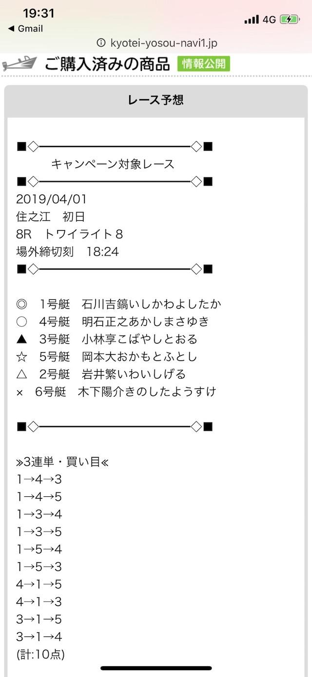 競艇予想NAVIの有料予想2019/04/01