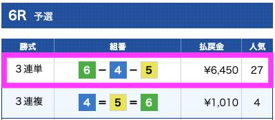 競艇予想NAVIの無料予想結果2019/10/06