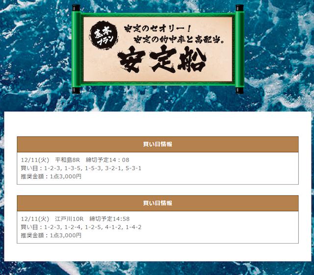 激船の有料予想2018/12/11