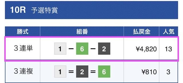 SPEEDの有料予想結果2018/11/24