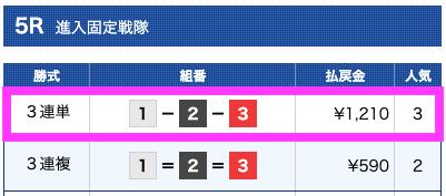 インサイドの無料予想結果2019/10/04