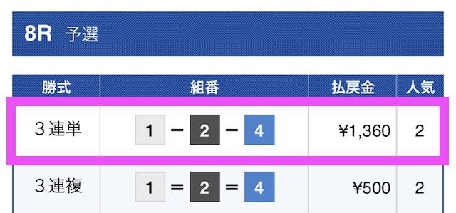 ブルーオーシャンの有料予想結果2019/01/27