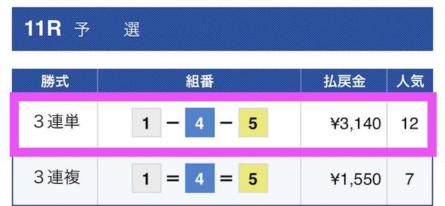 花舟の有料予想結果2019/10/03